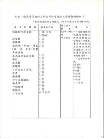 臺中市政府廢棄物清除許可證